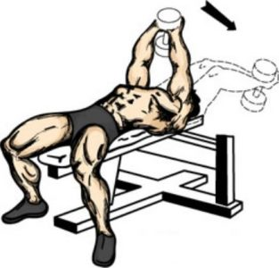 Дополнительные упражнения фото