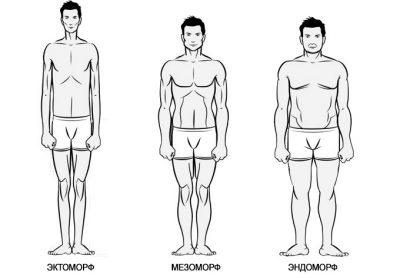 Различиетипов