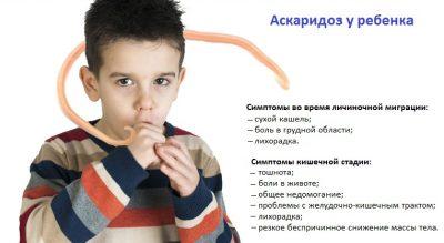 Признакизаболевания фото